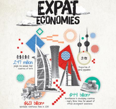 expat-economies